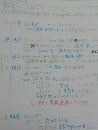 ノートの取り方の重要性
